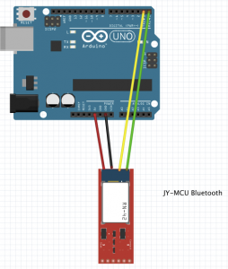 arduino-bluetooth-fig1